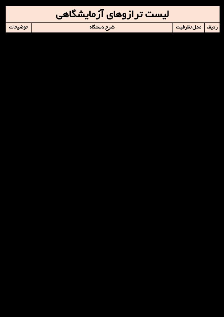 ترازوهای آزمایشگاهی